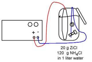 Zinc Electroplating Diagram Zinc Plating