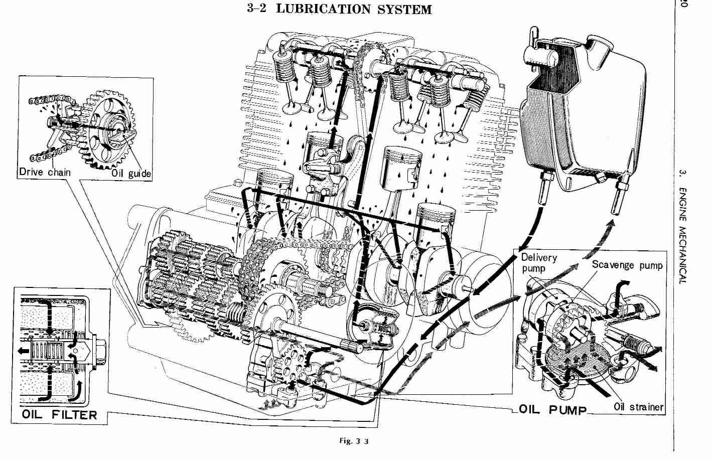 1980 Honda Cb750 Wiring Diagram Schematic Diagrams Yamaha Xs1100 Ignition Furthermore Moreover