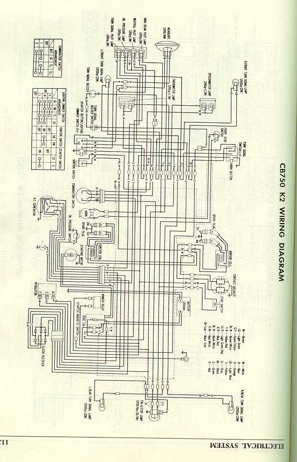 honda cb750k2 motorcycle diagram cb 750 wiring diagram #26