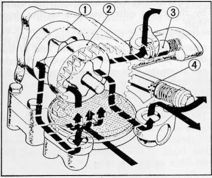 Lubrication System on crankcase filter